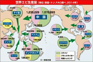 世界エビ生産量(単位=数量:トン、FAO調べ、2014年)