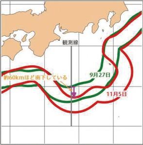 9月下旬から11月上旬までの流路の変化 (緑:9/27、赤:11/5)